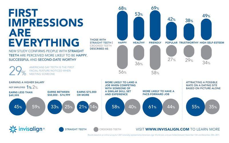Invisalign_infographic_1.3